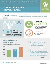 Open news item - Stay Independent:  Prevent Falls