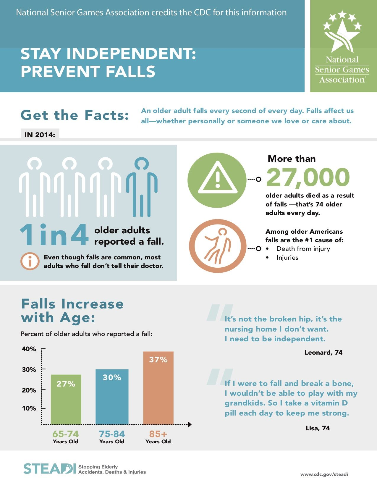 Stay Independent:  Prevent Falls